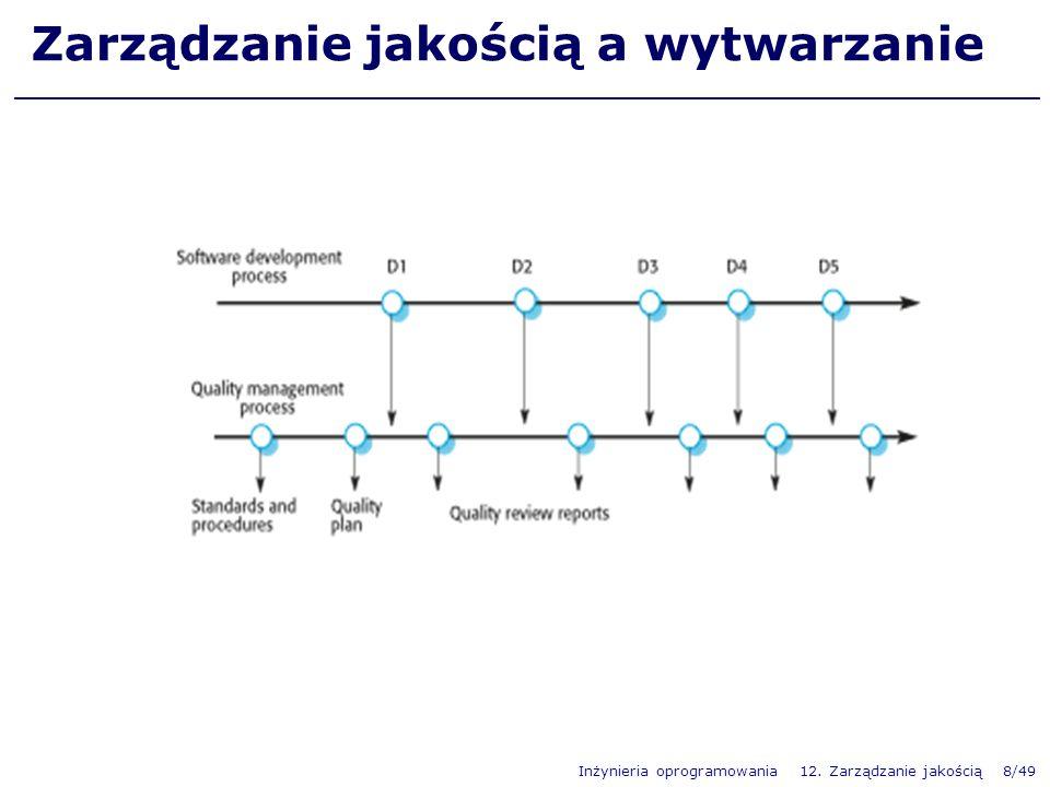 Zarządzanie jakością a wytwarzanie