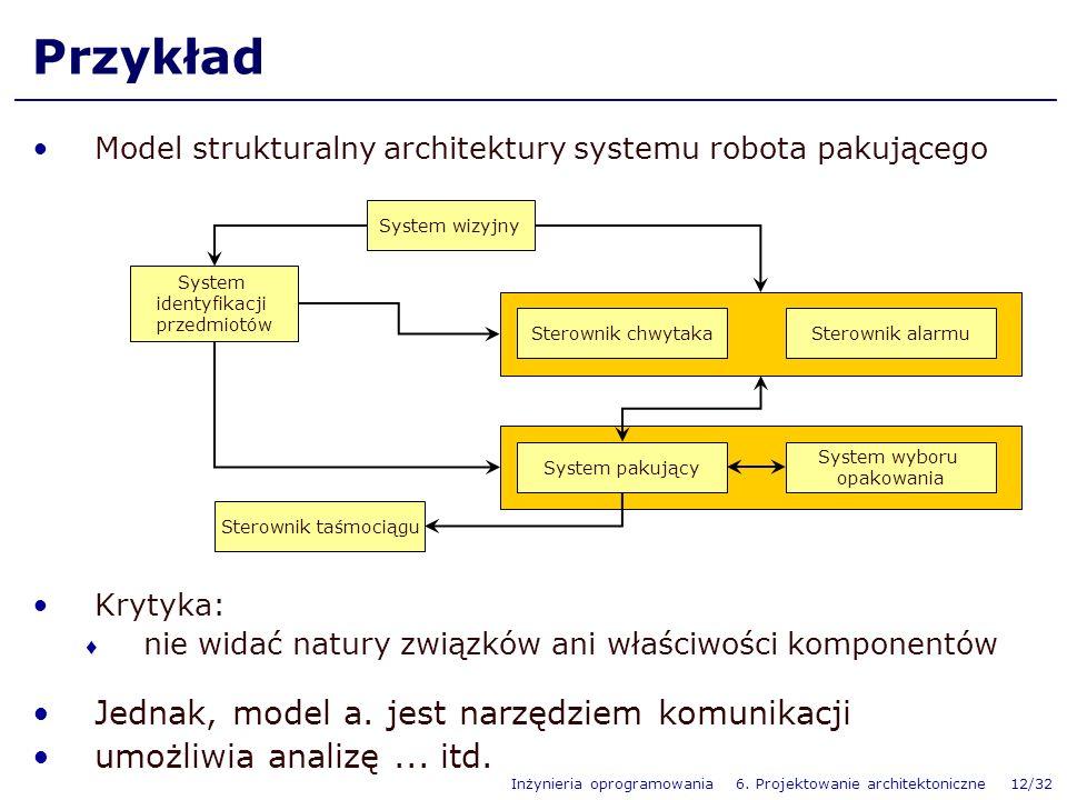 Przykład Jednak, model a. jest narzędziem komunikacji