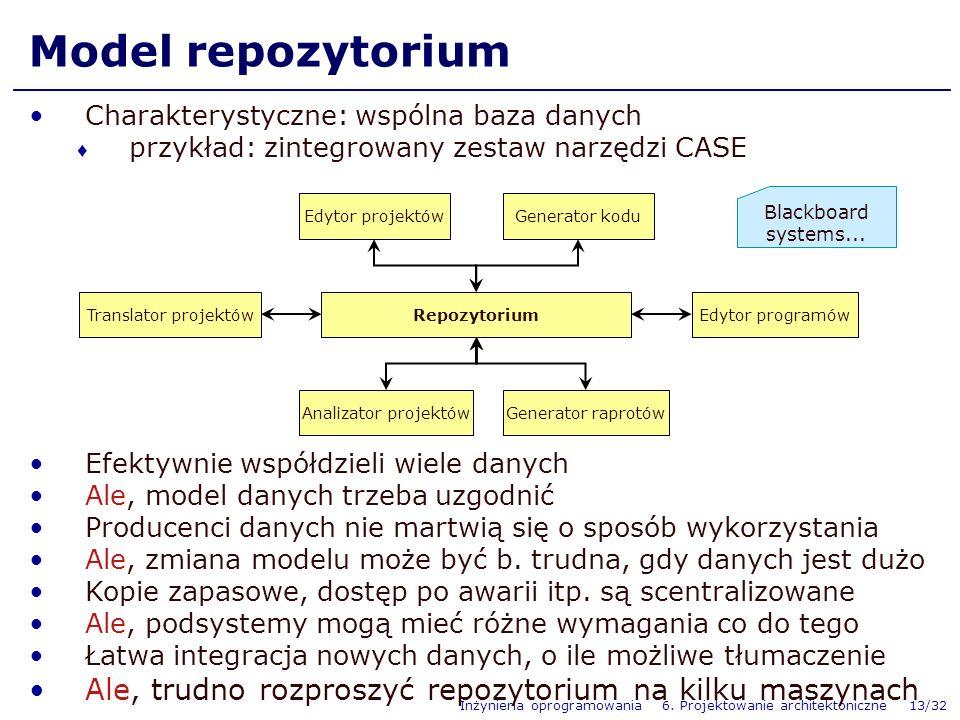 Model repozytorium Charakterystyczne: wspólna baza danych. przykład: zintegrowany zestaw narzędzi CASE.
