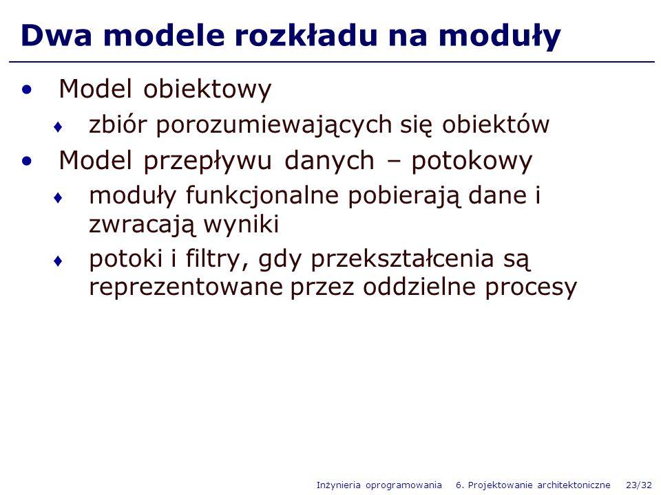 Dwa modele rozkładu na moduły