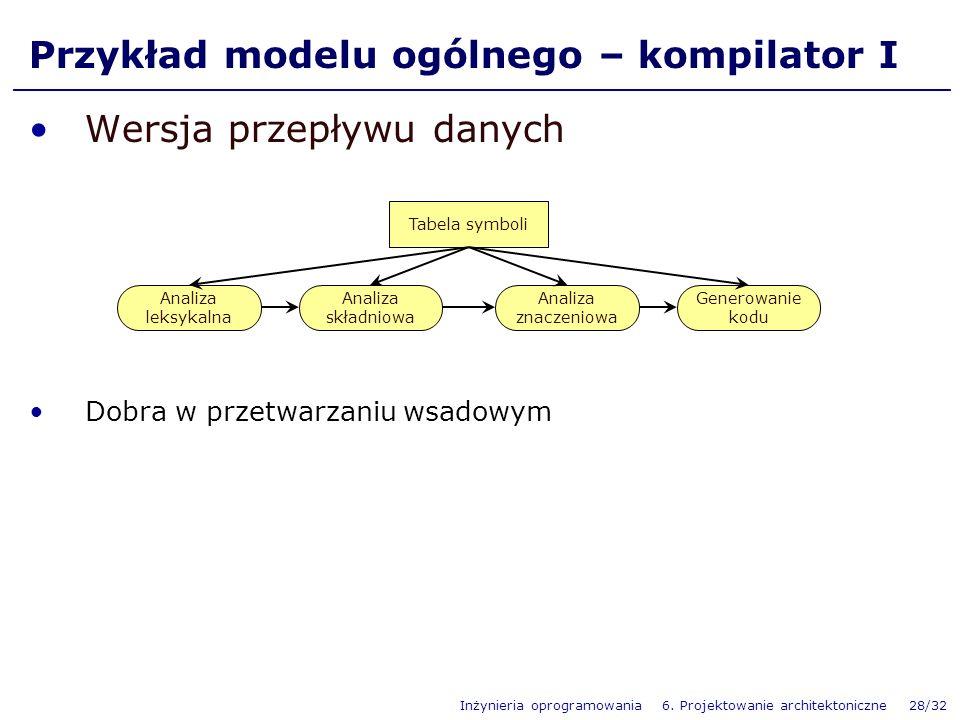 Przykład modelu ogólnego – kompilator I