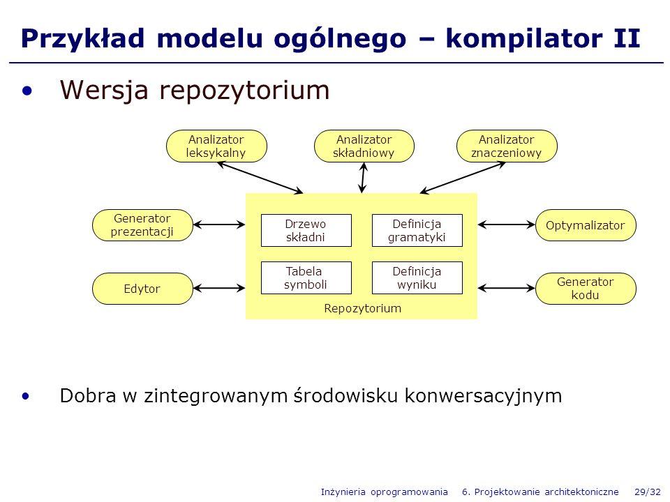 Przykład modelu ogólnego – kompilator II
