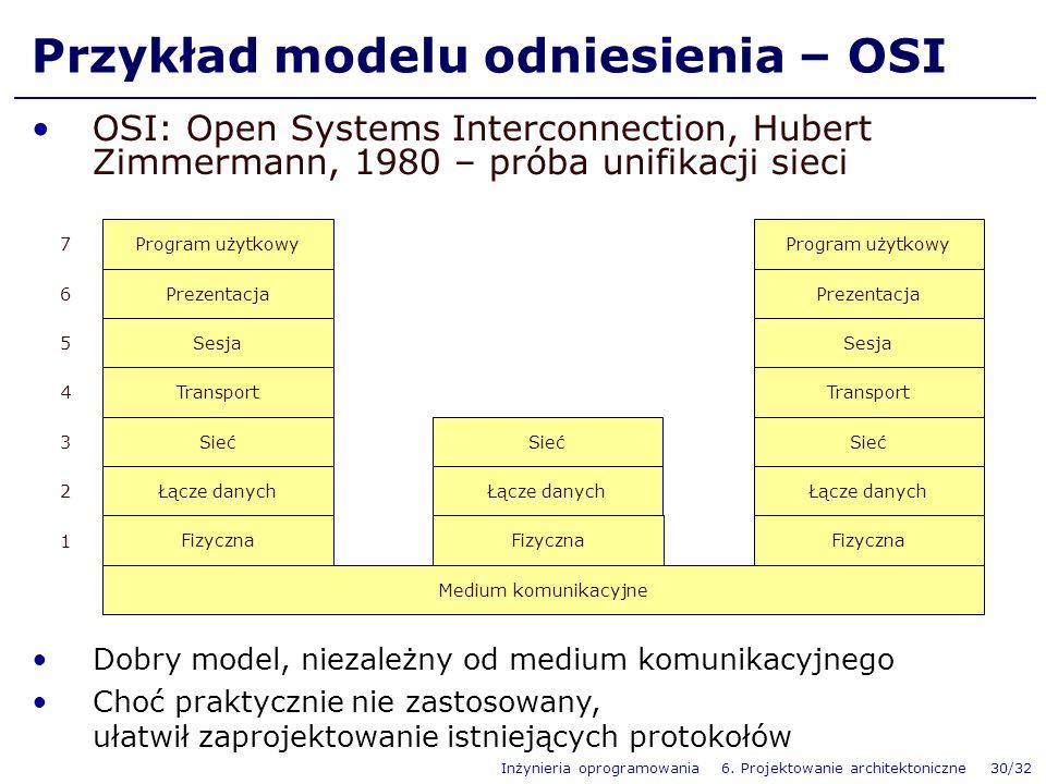 Przykład modelu odniesienia – OSI