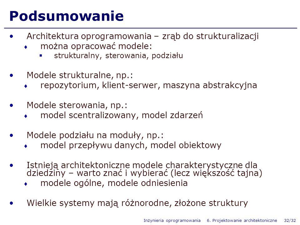 Podsumowanie Architektura oprogramowania – zrąb do strukturalizacji