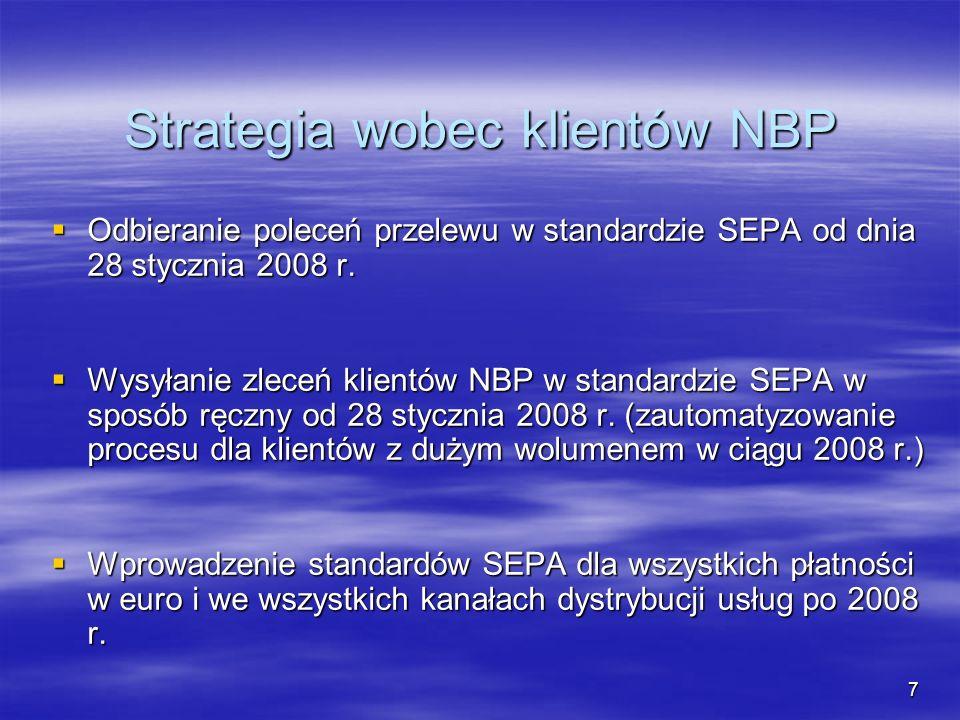 Strategia wobec klientów NBP