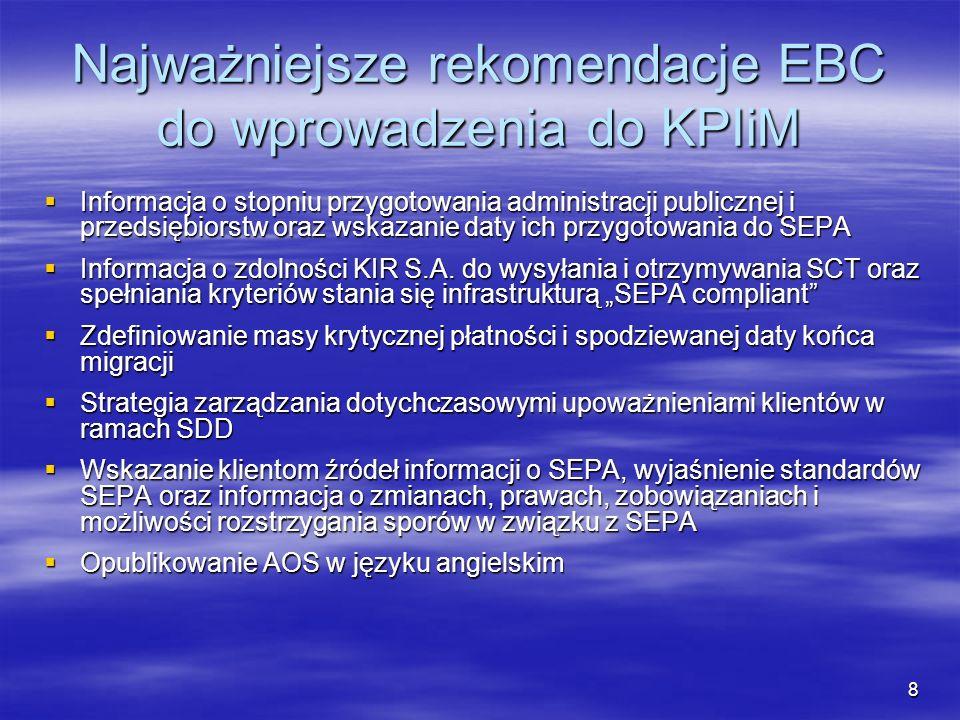 Najważniejsze rekomendacje EBC do wprowadzenia do KPIiM