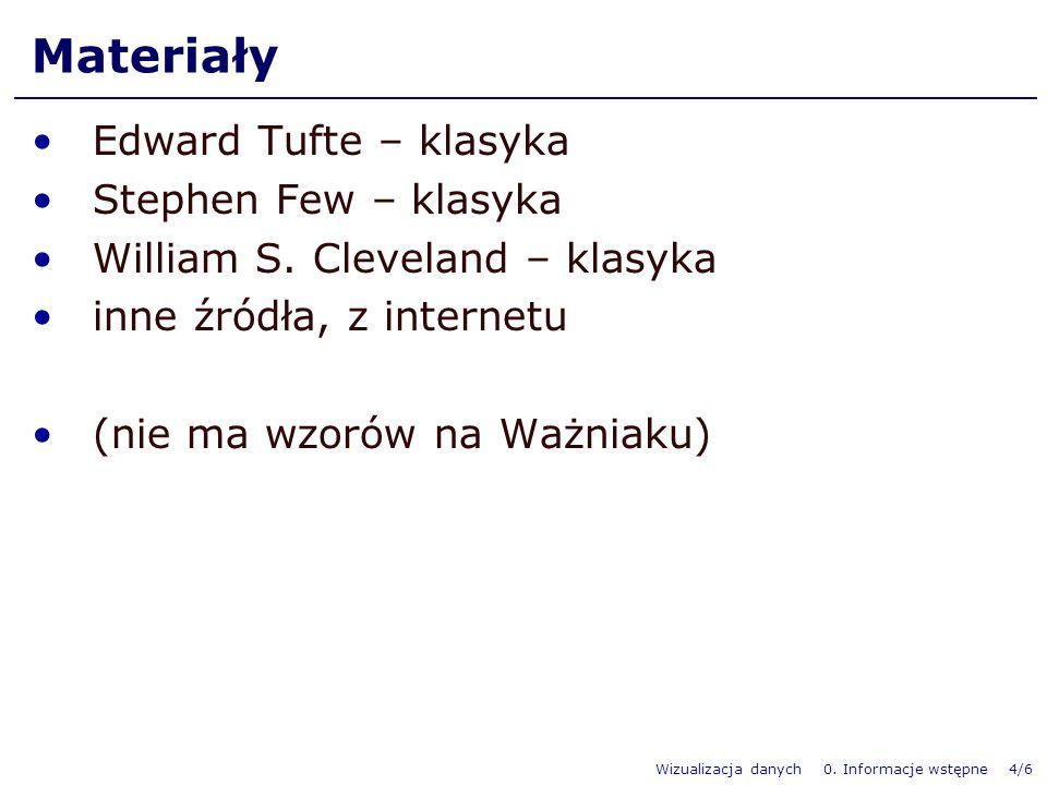 Materiały Edward Tufte – klasyka Stephen Few – klasyka