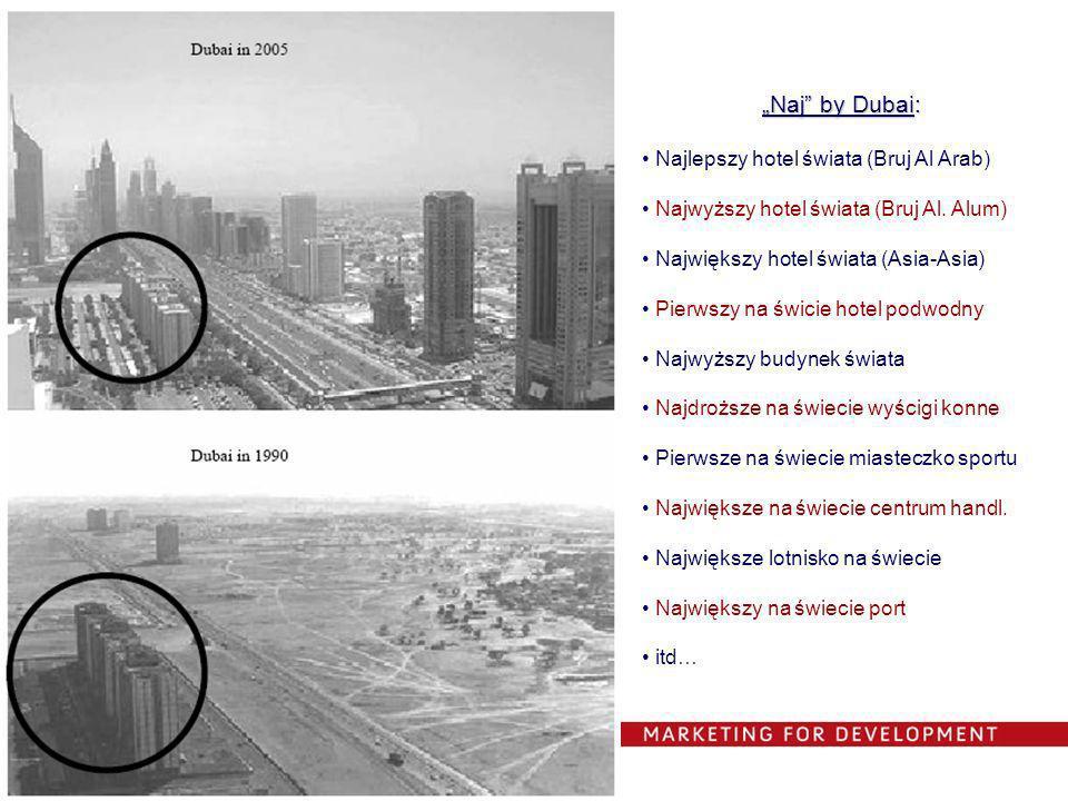 """Naj by Dubai: Najlepszy hotel świata (Bruj Al Arab)"