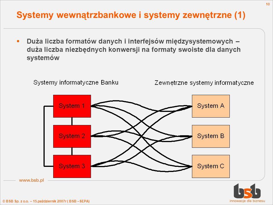 Systemy wewnątrzbankowe i systemy zewnętrzne (1)