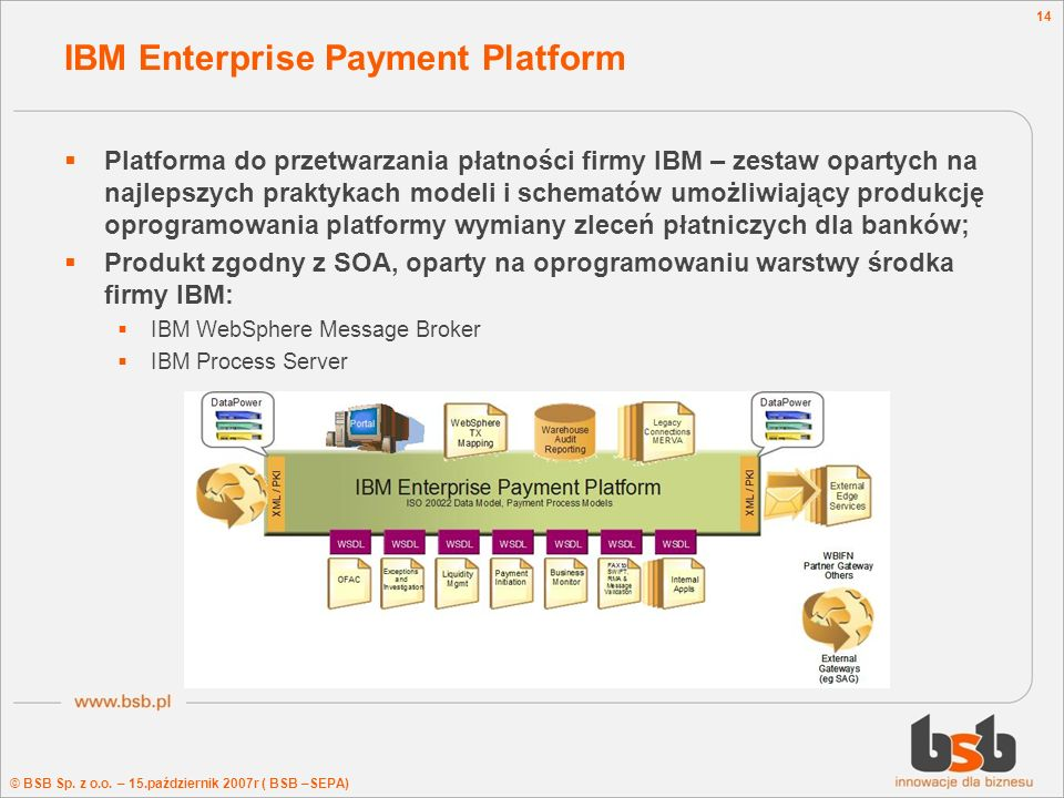 IBM Enterprise Payment Platform