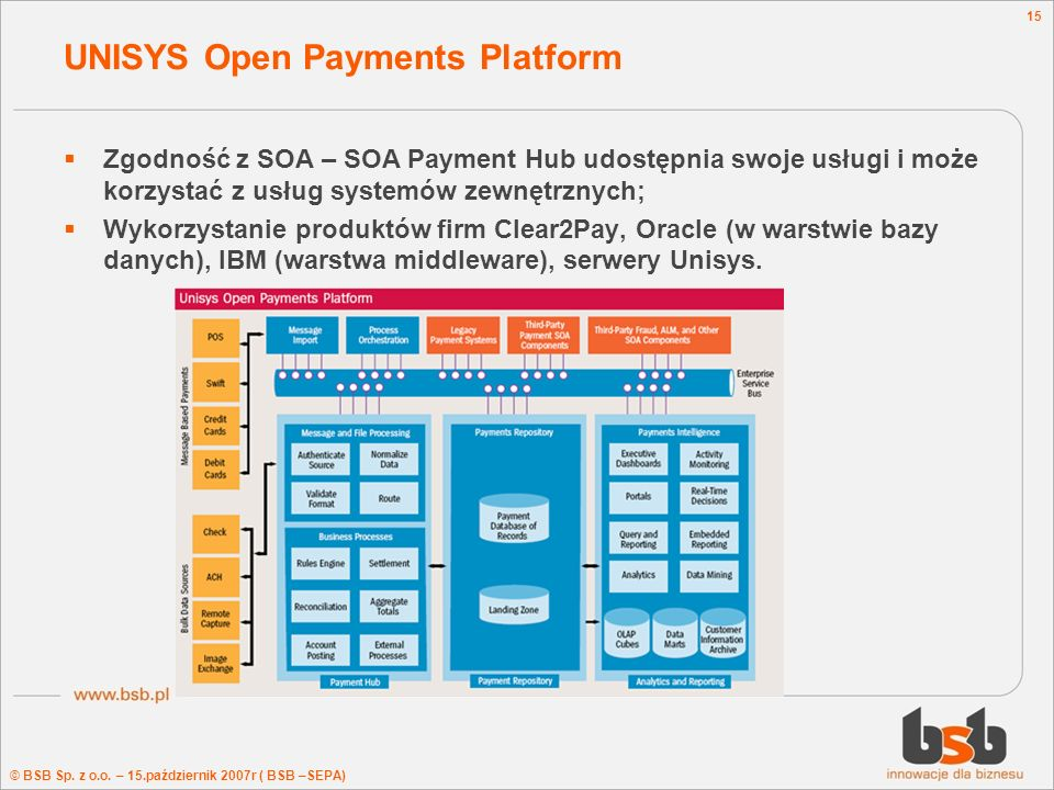 UNISYS Open Payments Platform