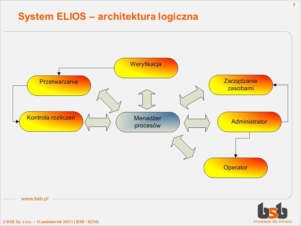 System ELIOS – architektura logiczna