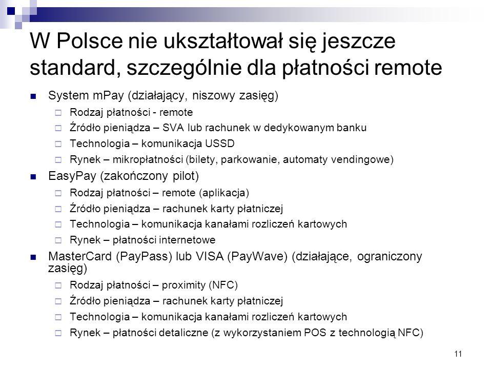 W Polsce nie ukształtował się jeszcze standard, szczególnie dla płatności remote
