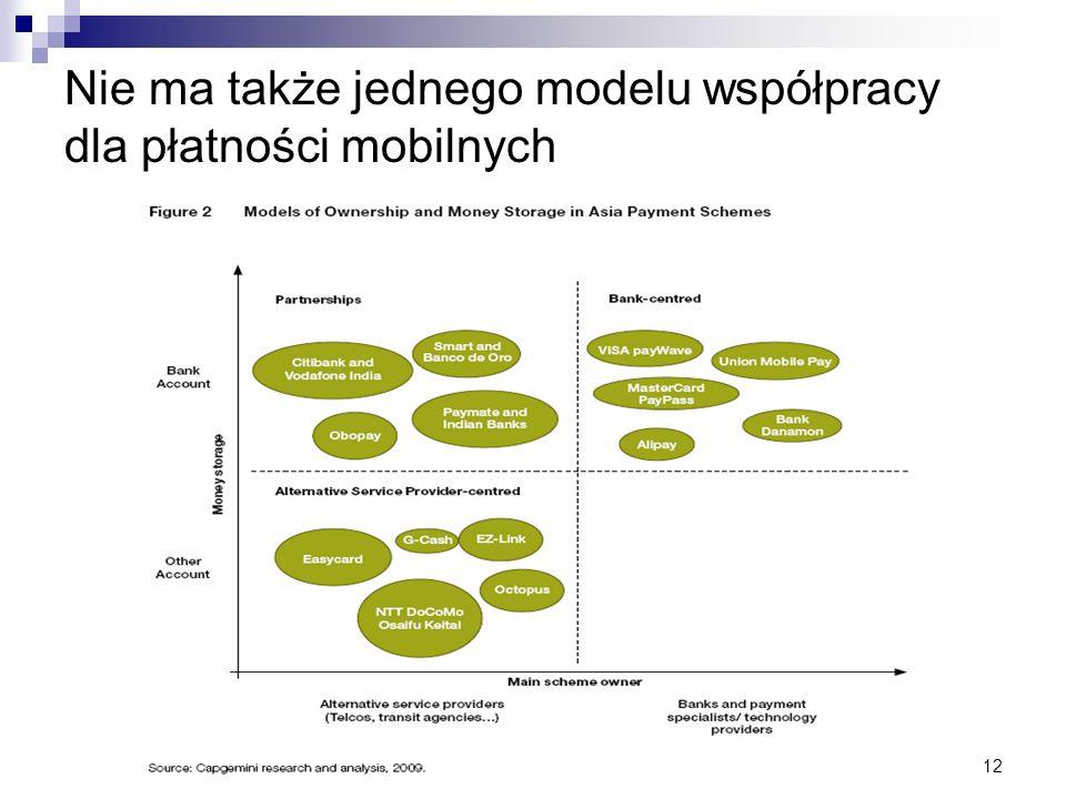 Nie ma także jednego modelu współpracy dla płatności mobilnych