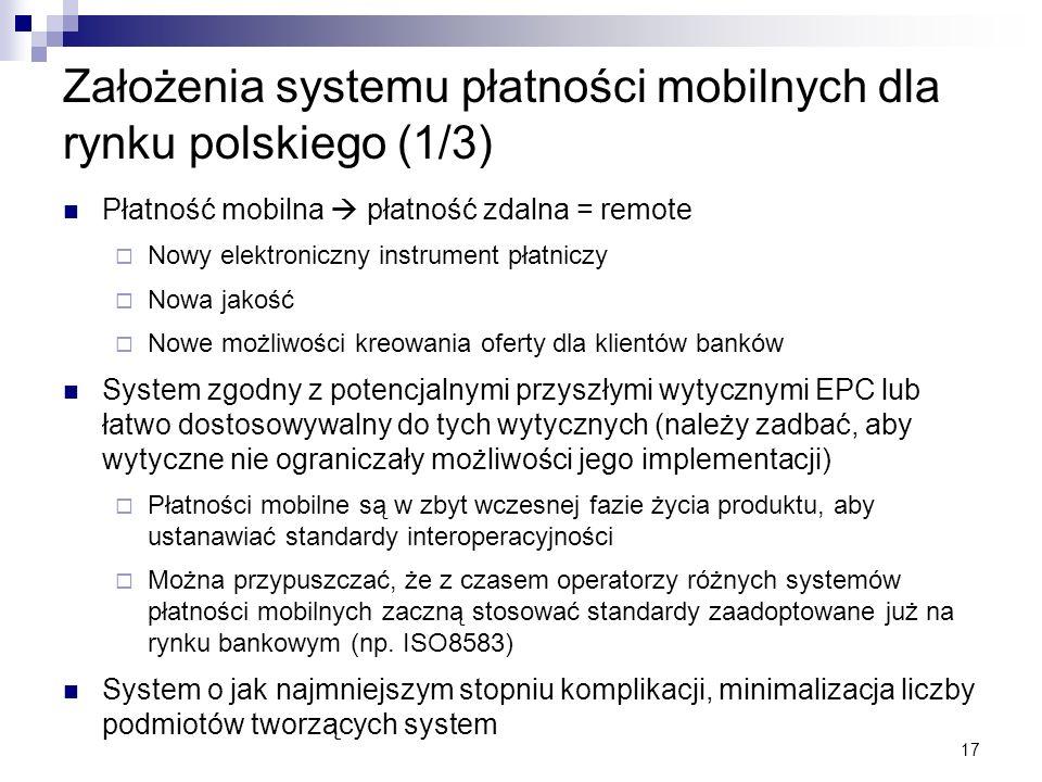 Założenia systemu płatności mobilnych dla rynku polskiego (1/3)