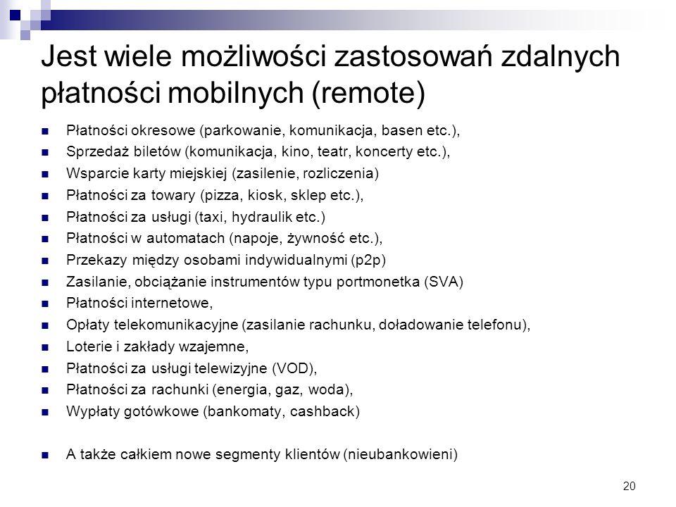 Jest wiele możliwości zastosowań zdalnych płatności mobilnych (remote)