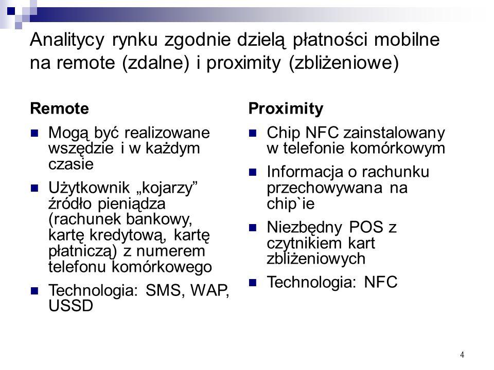 Analitycy rynku zgodnie dzielą płatności mobilne na remote (zdalne) i proximity (zbliżeniowe)