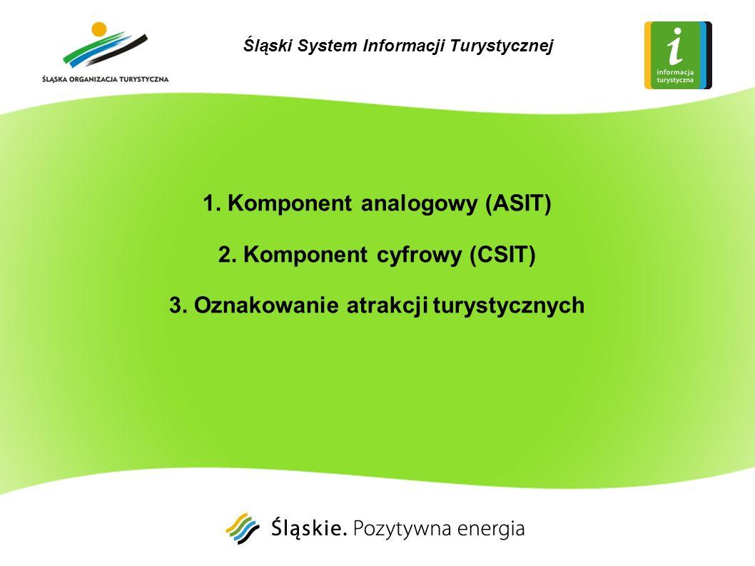 1. Komponent analogowy (ASIT) 2. Komponent cyfrowy (CSIT)