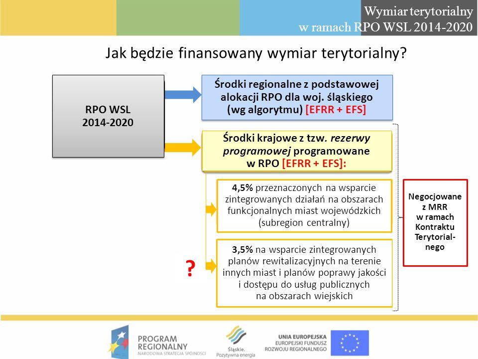 Jak będzie finansowany wymiar terytorialny