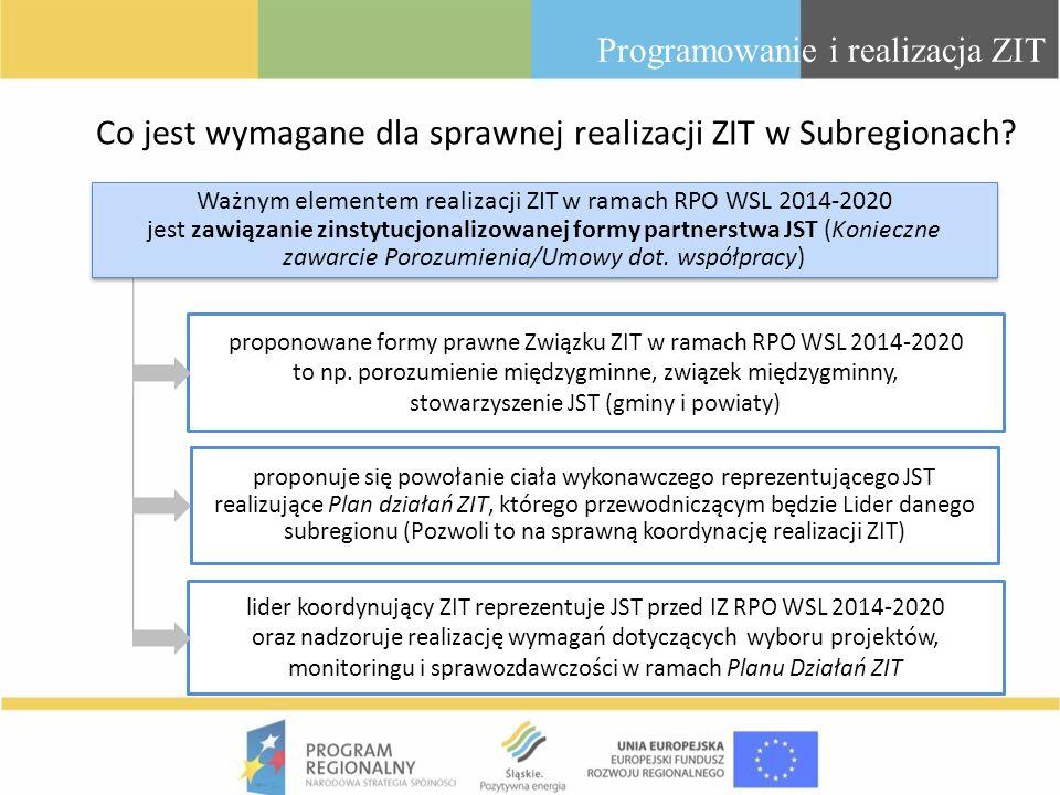 Co jest wymagane dla sprawnej realizacji ZIT w Subregionach