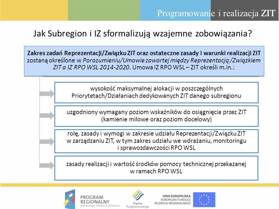 Jak Subregion i IZ sformalizują wzajemne zobowiązania