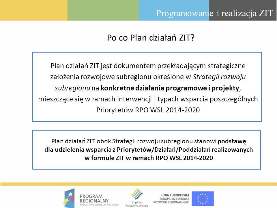 Po co Plan działań ZIT Programowanie i realizacja ZIT
