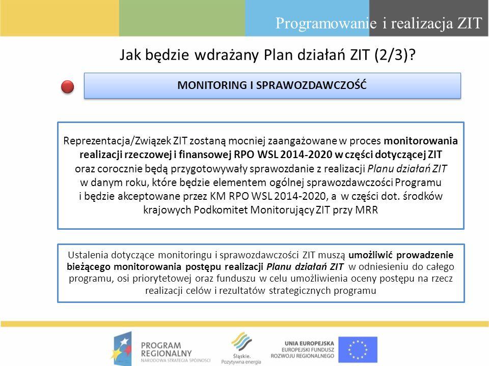 Jak będzie wdrażany Plan działań ZIT (2/3)