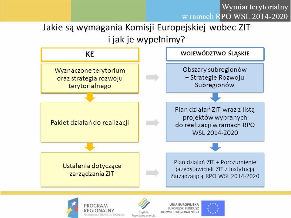 Jakie są wymagania Komisji Europejskiej wobec ZIT i jak je wypełnimy