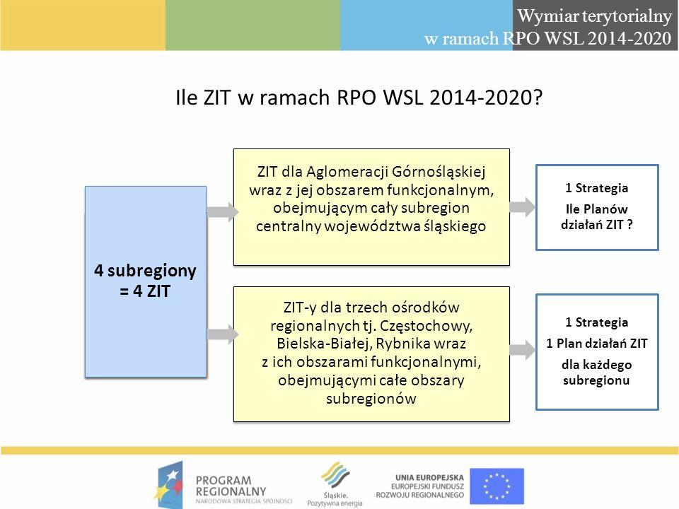 Ile ZIT w ramach RPO WSL 2014-2020