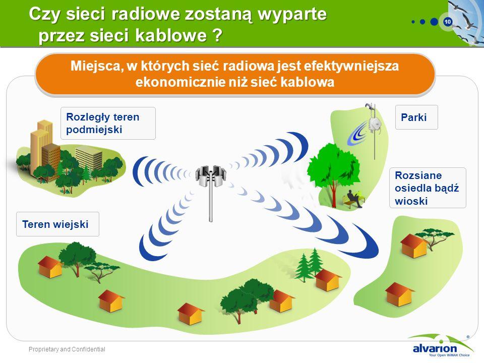 Czy sieci radiowe zostaną wyparte przez sieci kablowe
