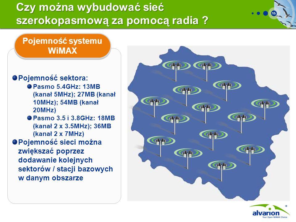 Czy można wybudować sieć szerokopasmową za pomocą radia