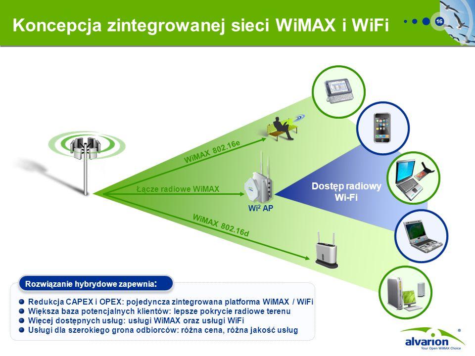 Koncepcja zintegrowanej sieci WiMAX i WiFi
