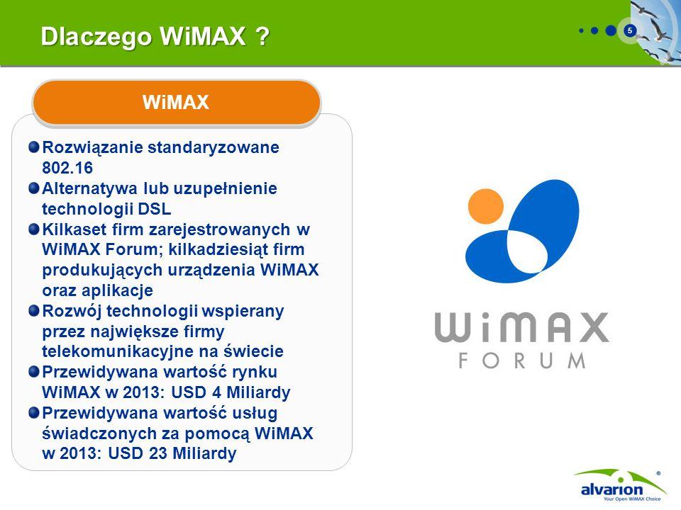 Dlaczego WiMAX WiMAX Rozwiązanie standaryzowane 802.16