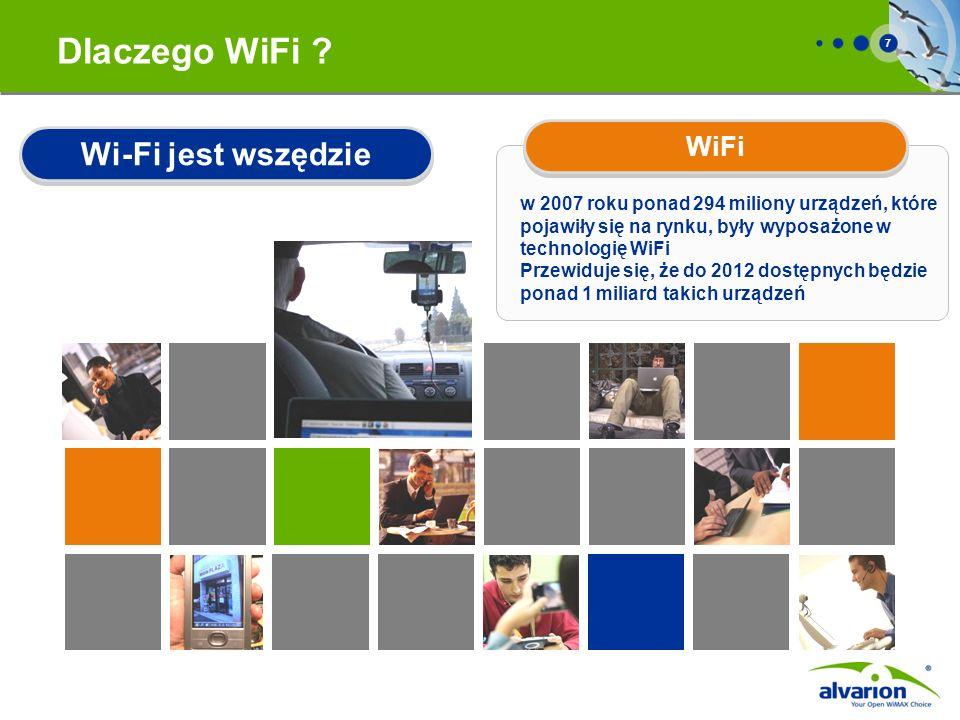 Dlaczego WiFi Wi-Fi jest wszędzie WiFi