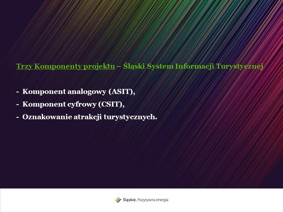 Trzy Komponenty projektu – Śląski System Informacji Turystycznej