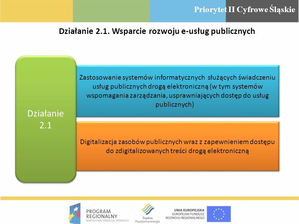 Działanie 2.1. Wsparcie rozwoju e-usług publicznych