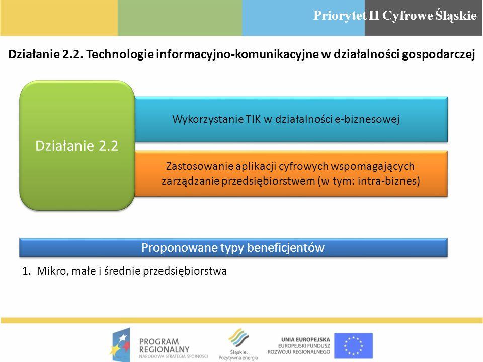 Działanie 2.2 Priorytet II Cyfrowe Śląskie