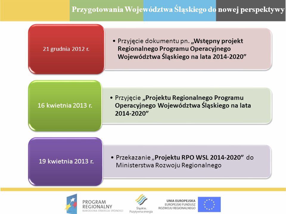 Przygotowania Województwa Śląskiego do nowej perspektywy
