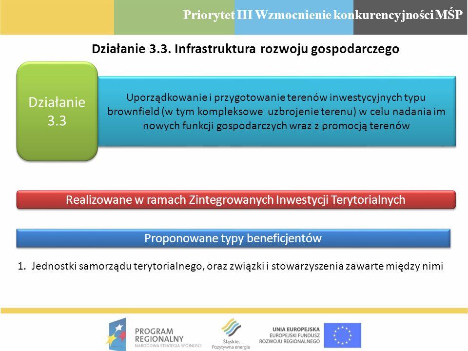 Działanie 3.3. Infrastruktura rozwoju gospodarczego