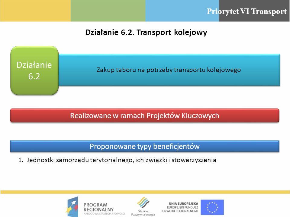 Działanie 6.2. Transport kolejowy
