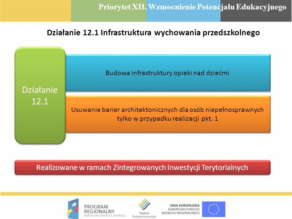 Działanie 12.1 Infrastruktura wychowania przedszkolnego