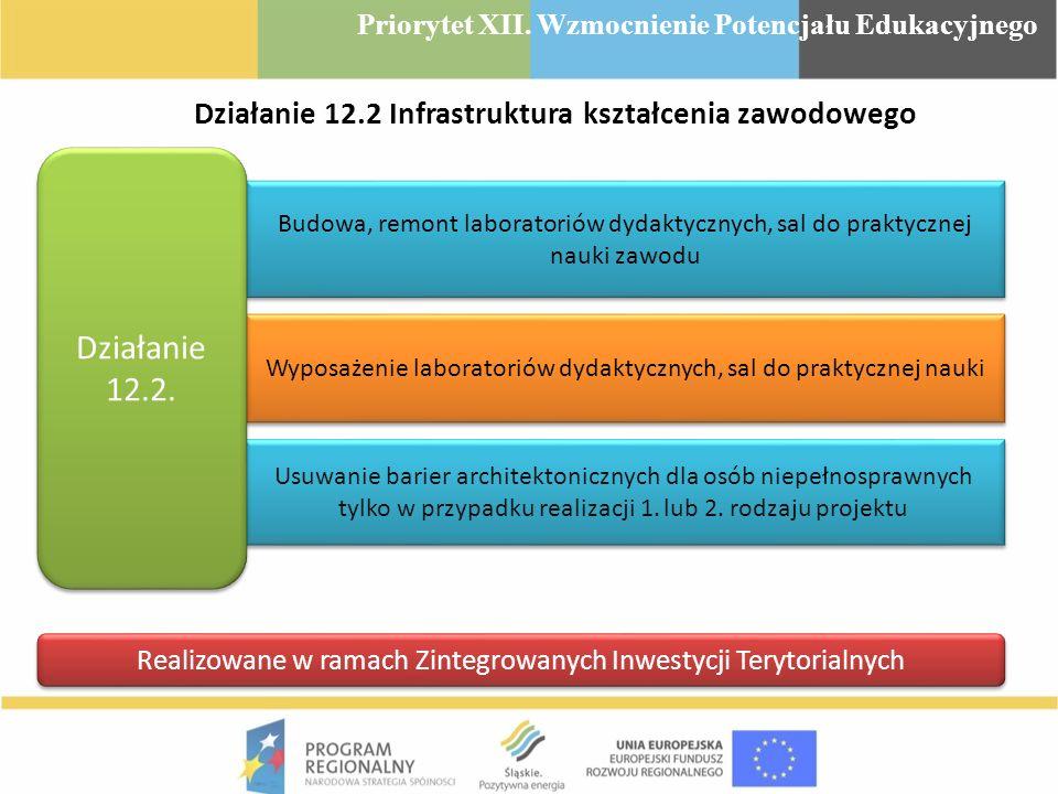 Działanie 12.2 Infrastruktura kształcenia zawodowego