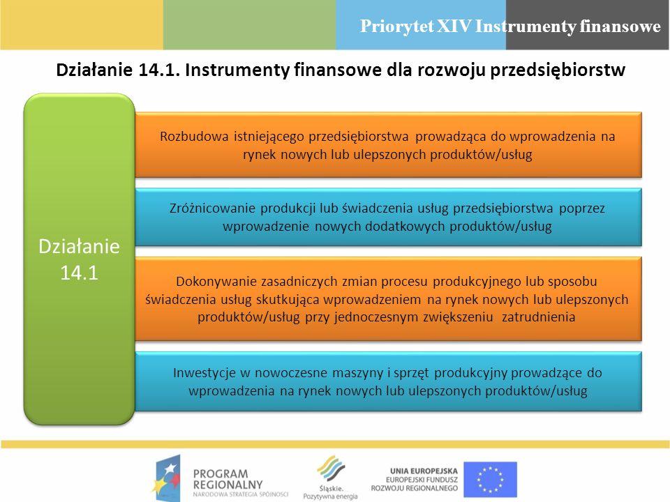 Działanie 14.1. Instrumenty finansowe dla rozwoju przedsiębiorstw