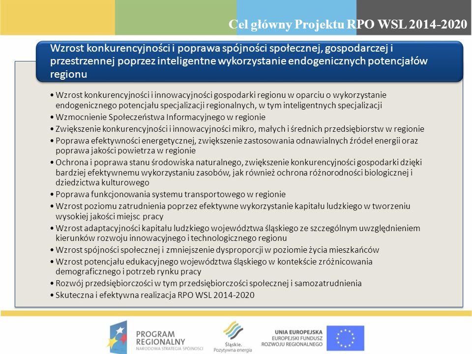 Cel główny Projektu RPO WSL 2014-2020