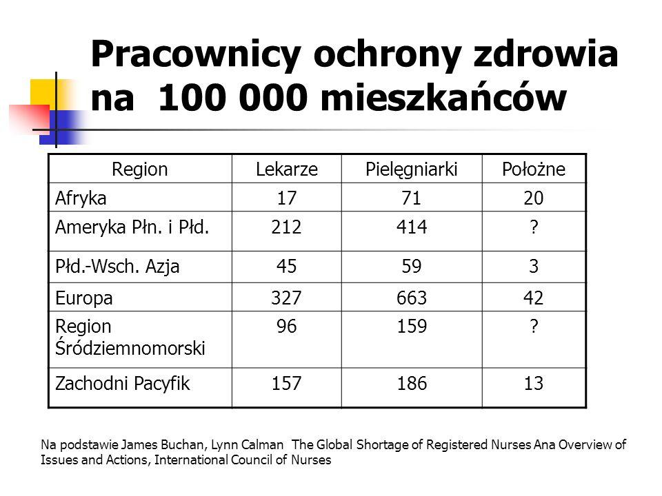 Pracownicy ochrony zdrowia na 100 000 mieszkańców