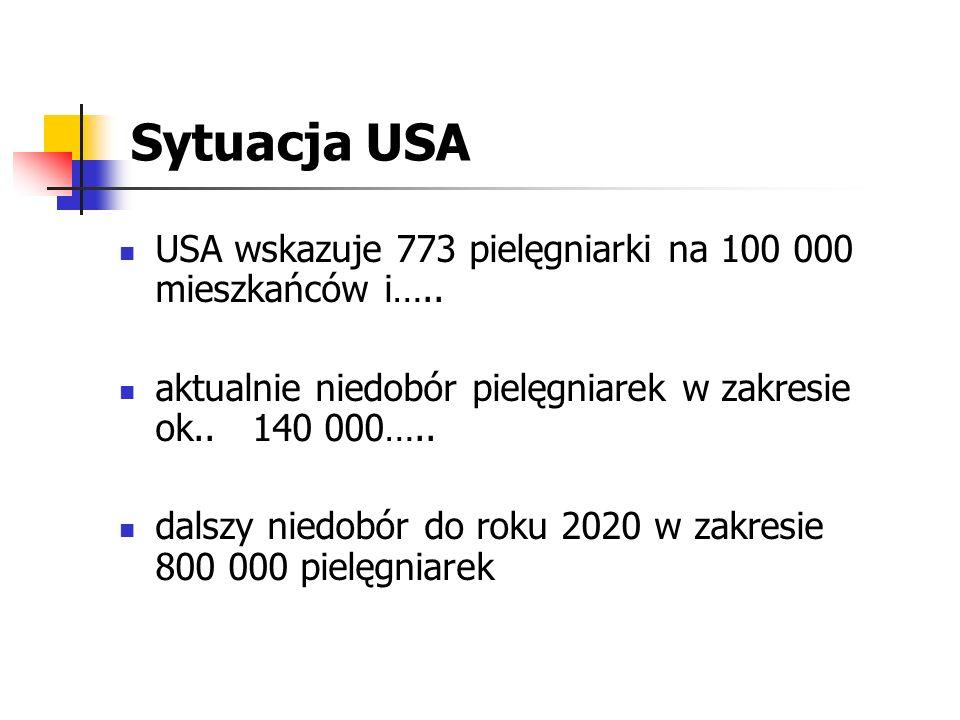 Sytuacja USA USA wskazuje 773 pielęgniarki na 100 000 mieszkańców i…..