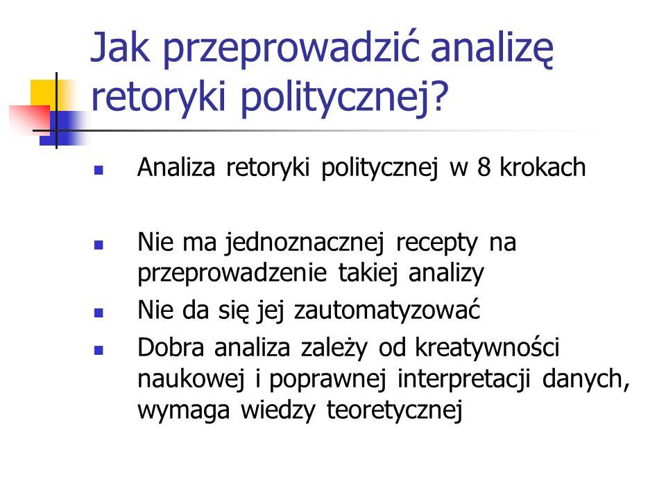 Jak przeprowadzić analizę retoryki politycznej