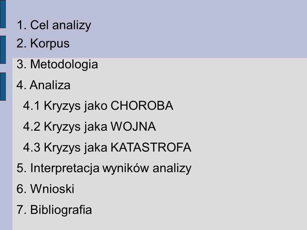 1. Cel analizy 2. Korpus. 3. Metodologia. 4. Analiza. 4.1 Kryzys jako CHOROBA. 4.2 Kryzys jaka WOJNA.