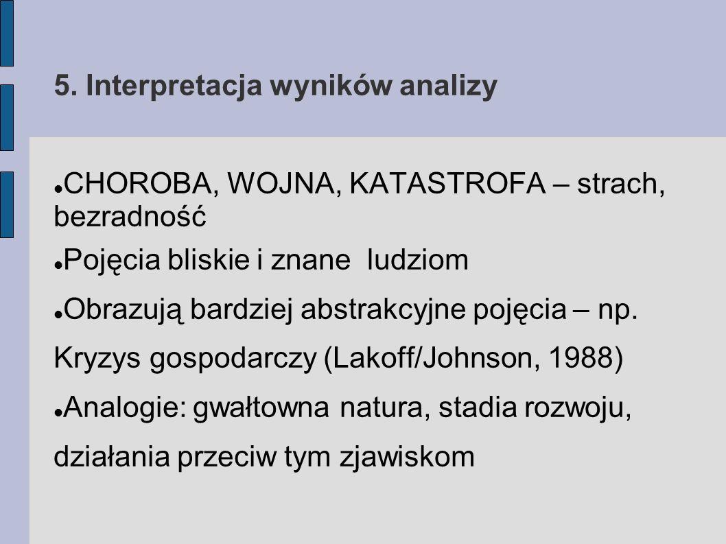 5. Interpretacja wyników analizy