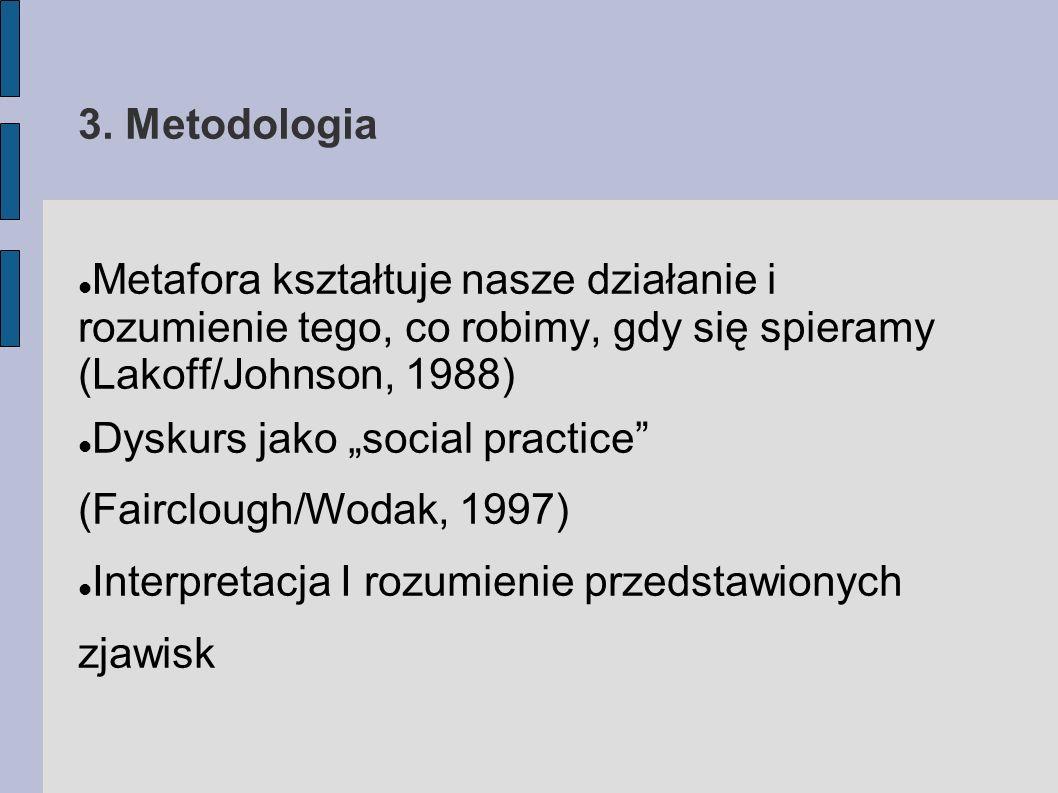 3. Metodologia Metafora kształtuje nasze działanie i rozumienie tego, co robimy, gdy się spieramy (Lakoff/Johnson, 1988)